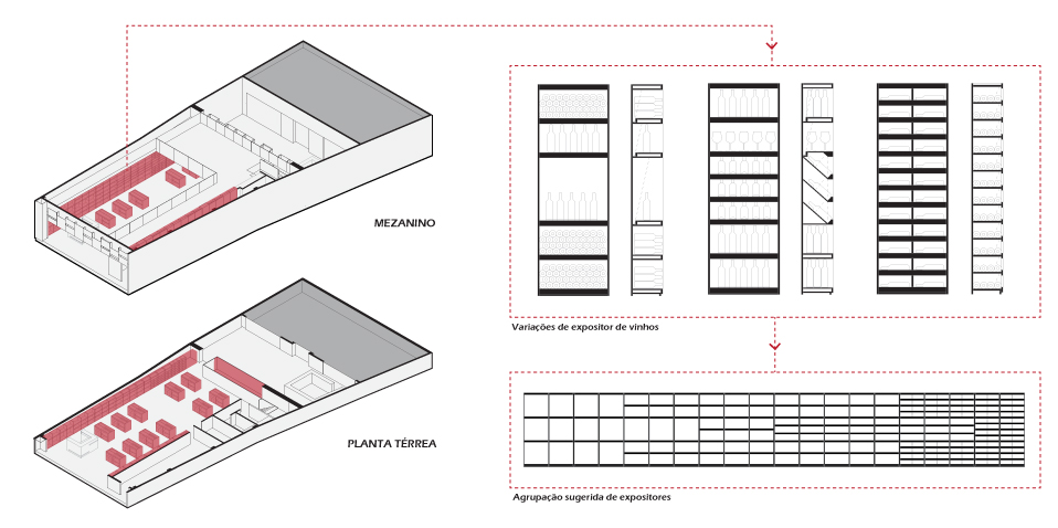 Furnitures diagrams